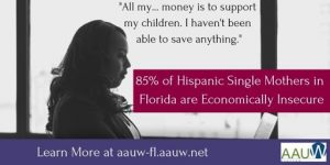 Hispanic Women Economic Insecurity