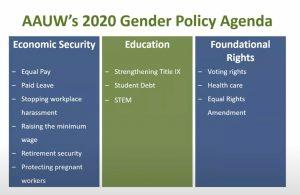 2020 Gender Policy Agenda